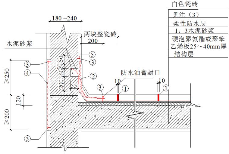 建筑工程质量常见问题各项防治措施方案(142页)