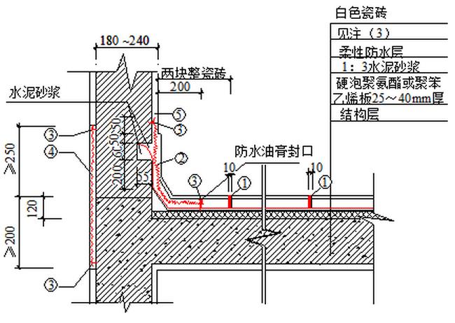 科教中心项目工程质量通病及防治施工方案(138页)