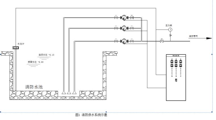 西门子S7-200在消火栓供水系统的应用