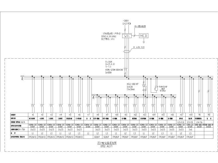 3层附地下室独立别墅(全面弱电系统设计)