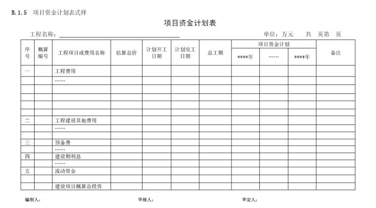 [上海]上海市建设工程造价咨询规范(共190页)_4