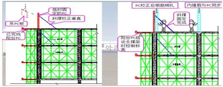超详细!装配式结构专项施工方案_19