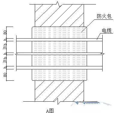 创优工程电气施工细部节点做法总结!(干货)_20