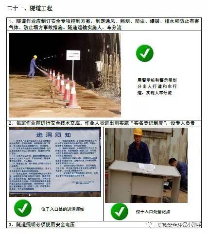 一整套工程现场安全标准图册:我给满分!_50
