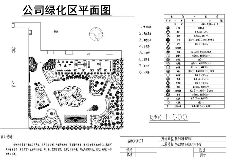 4套办公庭院景观设计CAD平面图