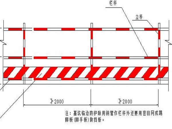 污水处理厂工程土方开挖基坑支护及降水专项施工方案(调节池)