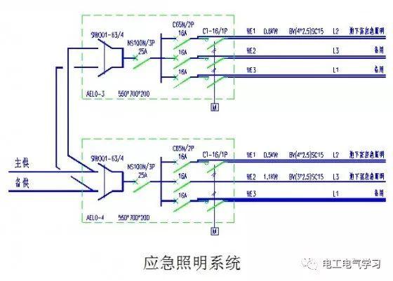 电气消防联动控制系统设计思路_2