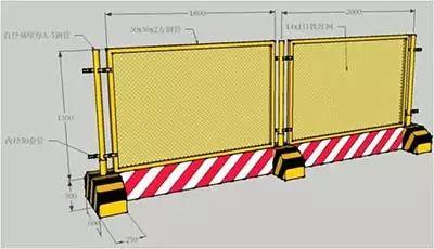 图文讲解:临边防护、临时用电、临时设施_2