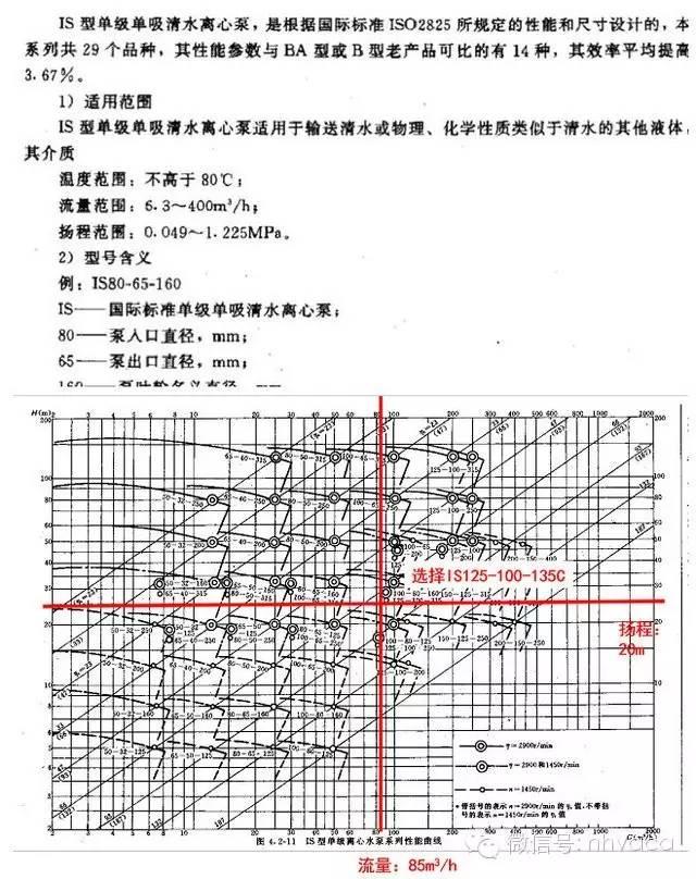 空调系统水力计算详解_14