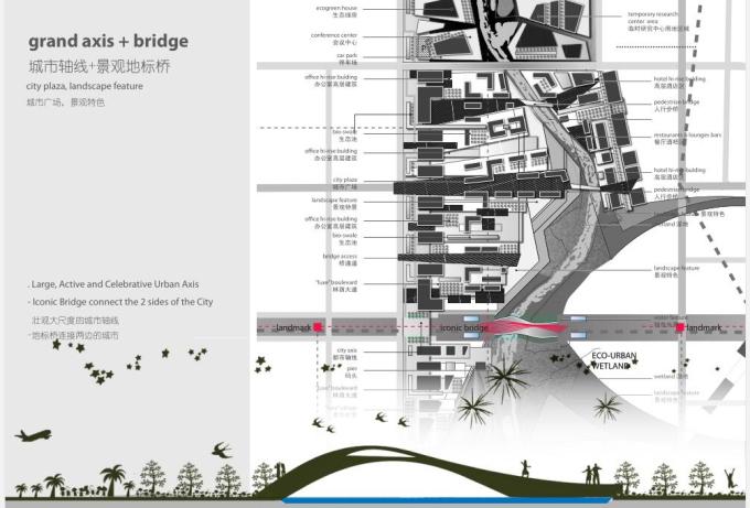 [陕西]沣河新区河岸生态景观规划设计