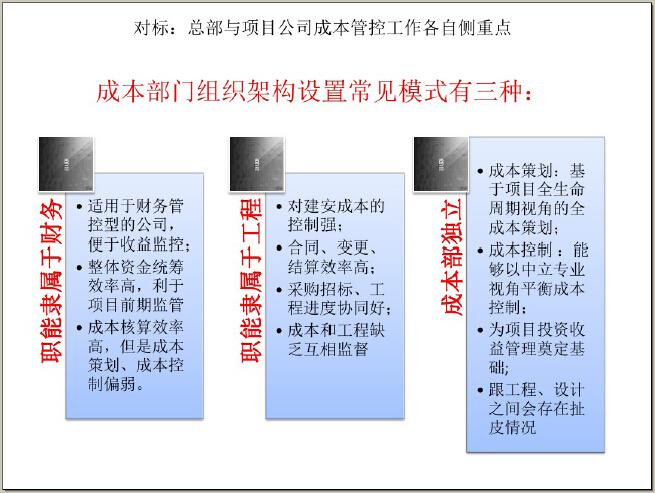 房地产成本精细化管控体系实战解析(194页)