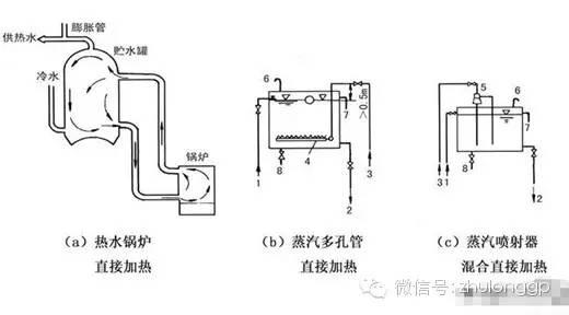 建筑热水供应系统图示_3