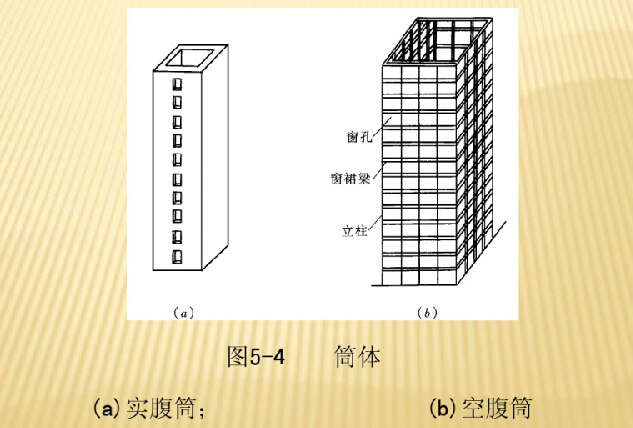 超详细的建筑结构基础与识图课件_6
