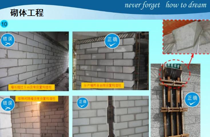 建筑装饰装修工程培训课件(填充墙砌体)_2