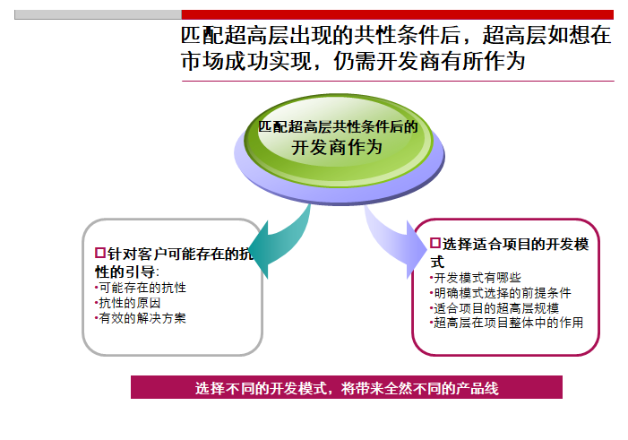 超高层住宅案例的系统研究PPT(共58页,图文)_2