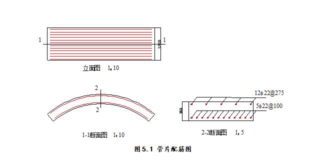 盾构法施工毕业设计(共170页)_2