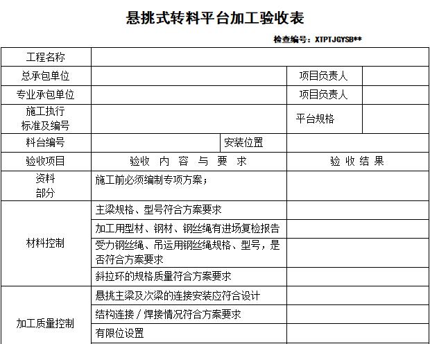 危险性较大工程验收表(共18张表,20页)
