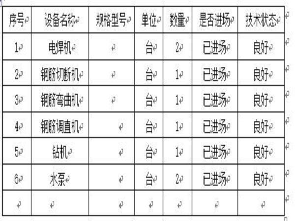 西魏甸泵站桩基施工方案Word版(共22页)