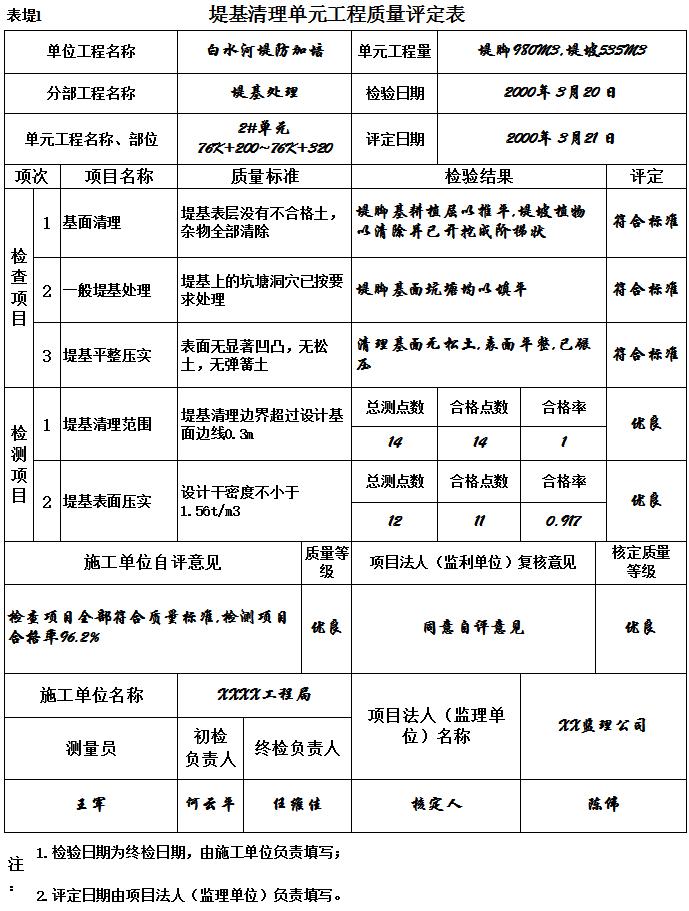 堤基清理单元工程质量评定表(例表)