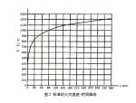 混凝土结构火灾防护技术基本知识(word,20页)