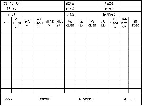 铁路路基施工记录表格填写内容