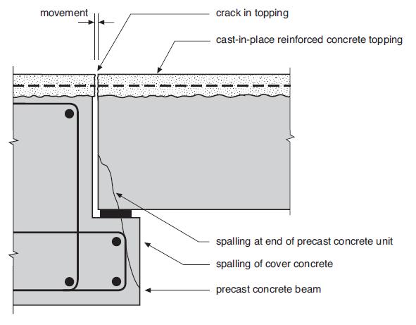 装配式混凝土结构在新西兰(上)_29