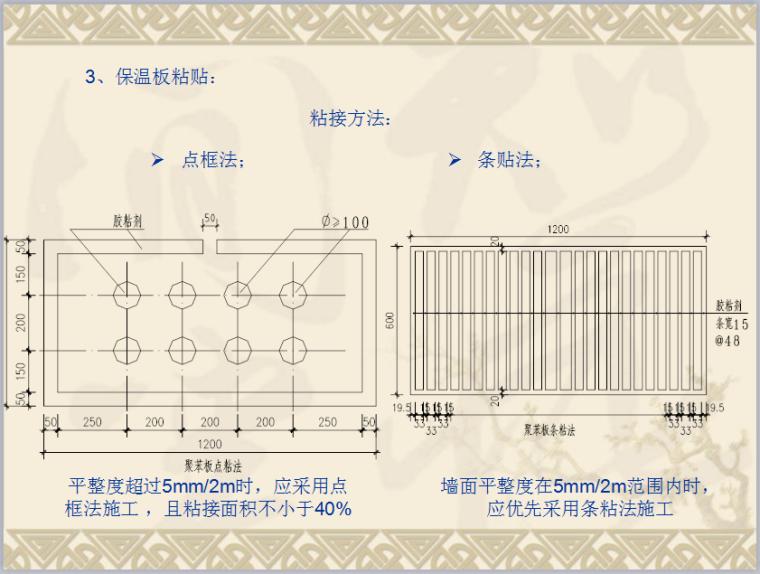 聚苯板薄抹灰外墙保温系统PPT讲义