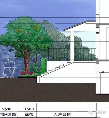 超详细的多层到高层住宅设计标准,骨灰级资料!_32