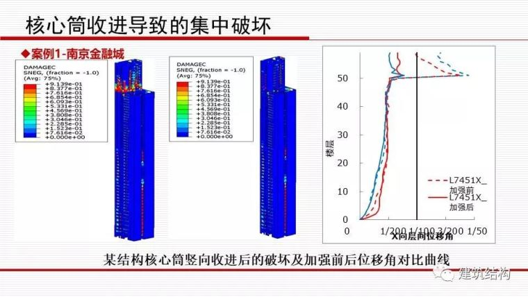 华东院总工周建龙:从抗震概念设计到基于破坏模式的设计_53