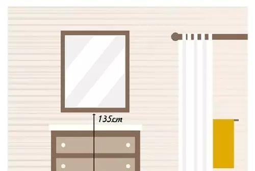 最全家居装修设计尺寸详解,客厅餐厅卧室都齐了!-已经是最后一页了
