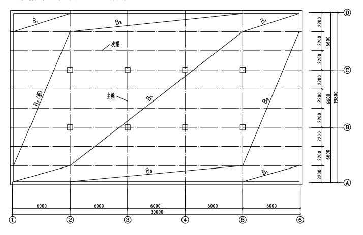 整体式单向板肋梁楼盖课程设计(PDF,21页)