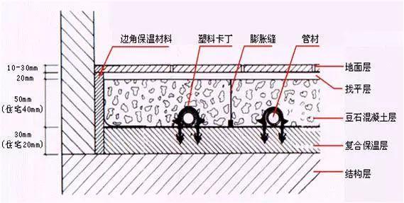 精装修室内水电安装施工标准做法,照着做就对了!_15