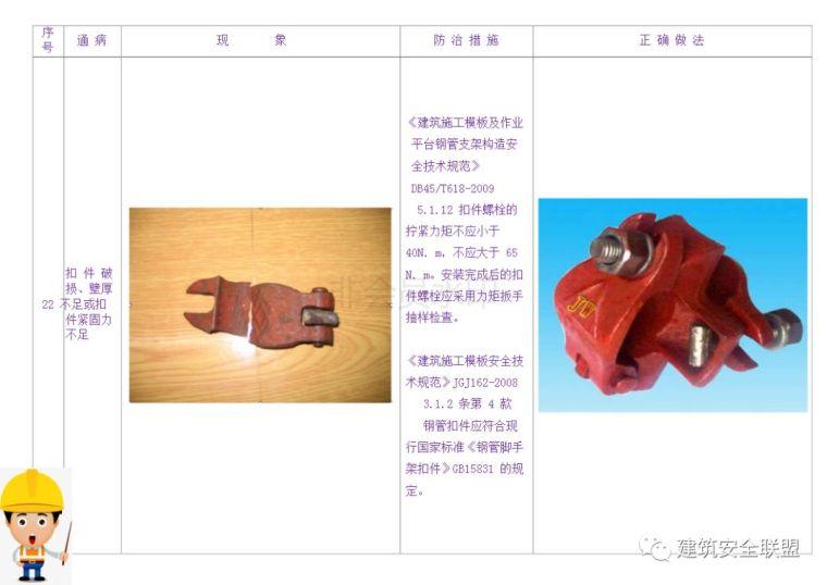 脚手架和模板支撑施工安全通病防治手册,正反对比,图文并茂!_57