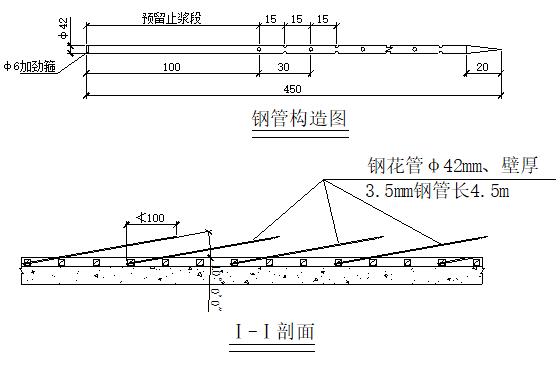 隧道初期支护施工技术小结