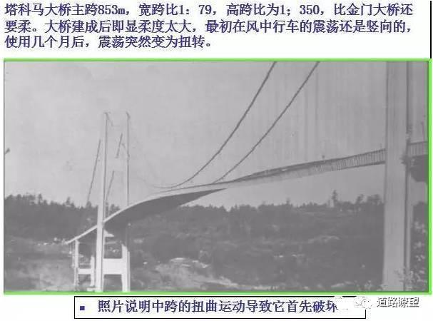 当前桥梁工程这些新技术,工程中你都经历过么?