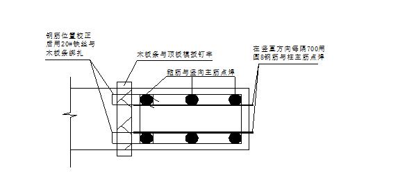 钢筋保护层控制措施