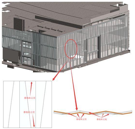 看看香港的项目,如何在幕墙深化设计中借助BIM三维设计?