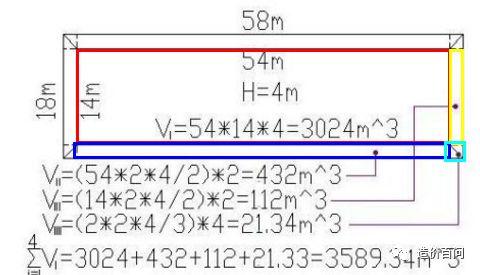 基坑的施工过程以及土方计算方法_13