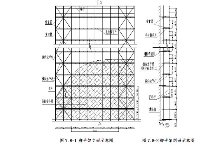 高层住宅施工组织设计(桩筏形基础小型空心砌块)