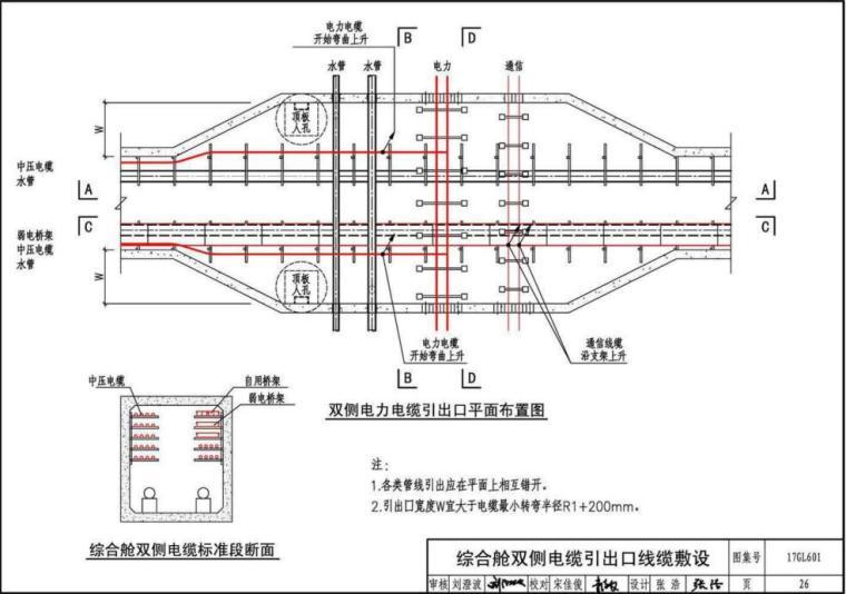 17GL601综合管廊缆线敷设与安装