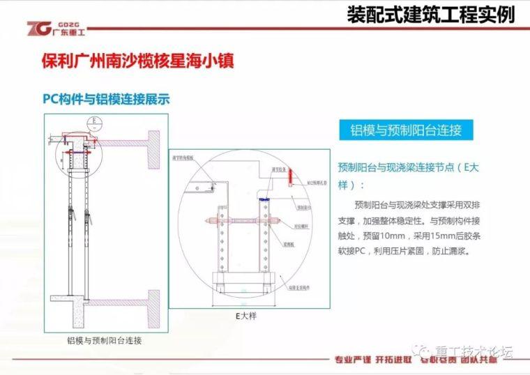 装配式建筑技术之②--国内应用现状PPT版_53
