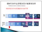 BIM在项目管理上的应用与设计协调