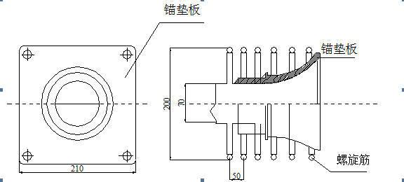 简支梁桥毕业设计(计算详细,内容完整,格式规范)-带喇叭管的夹片锚锚固体系