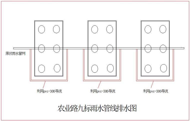 [河南]快速通道项目施工防汛应急预案