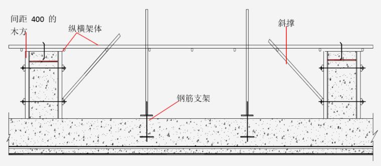 河北联合大学新校园建设项目施工总承包工程施工组织设计_8