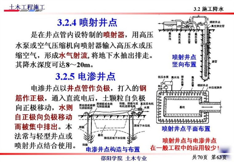 边坡支护工程施工与基坑的支护、降水_57