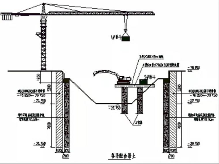 大型深基坑坑中坑基础底板二次浇筑施工工法