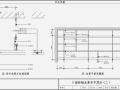 知名房企装修工程工艺工法及节点详图