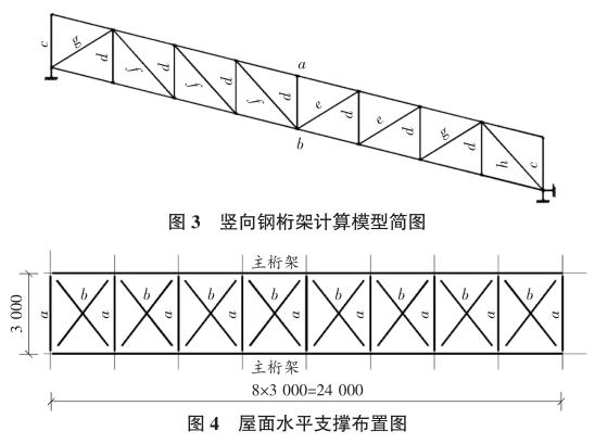 钢结构通廊的优化设计