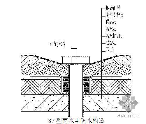 信阳某办公楼屋面工程施工方案